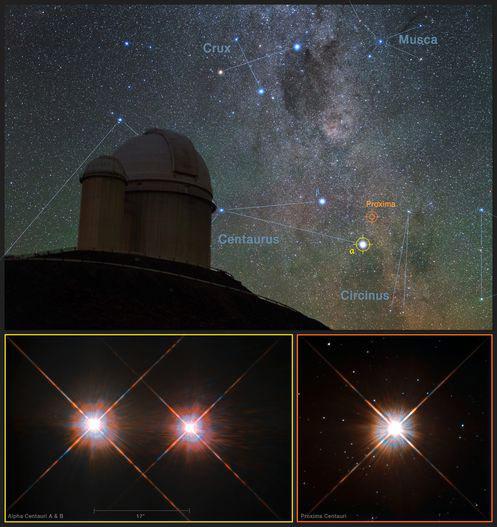 تلسکوپ ۳٫۶ متری لاسیا (La Silla)