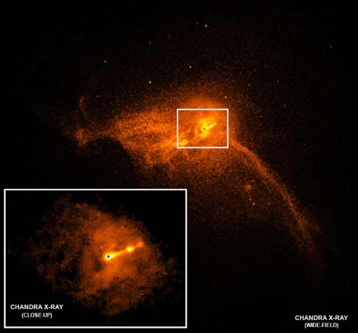 اخترشناسان برای تصویربرداری از یک سیاهچاله به جای خود این جرم از سایهاش تصویربرداری می کنند. بعد از افق رویداد، نیروهای بسیار قوی، گازها مواد بسیار داغی قرار دارند که باعث پدید آمدن سایه میشوند. این سایه، همانطور که در تصویر نیز میبینید به صورت گودالی در مرکز ابرهای برافروخته گاز قابل مشاهدهاند